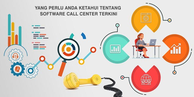 Call Center, Strategi Jitu Perusahaan dalam Meningkatkan Loyalitas Customer
